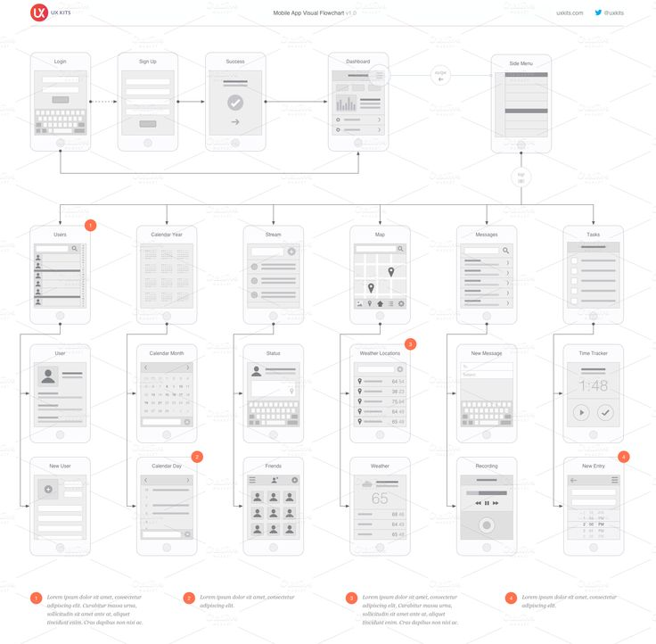 31 best WorkFlows images on Pinterest Charts, Mobile wireframe - blank flow chart