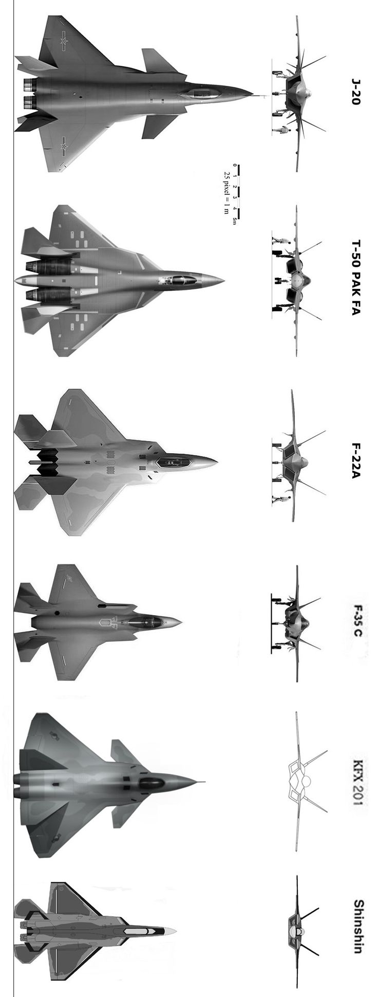 Chinese Stealth Tech- many think China borrowed fighter technology.  I also think it would be foolish not to use proven ideas.  Plus if your designs can be taken the only main advantages are strategy and training. This where the majors have the edge.