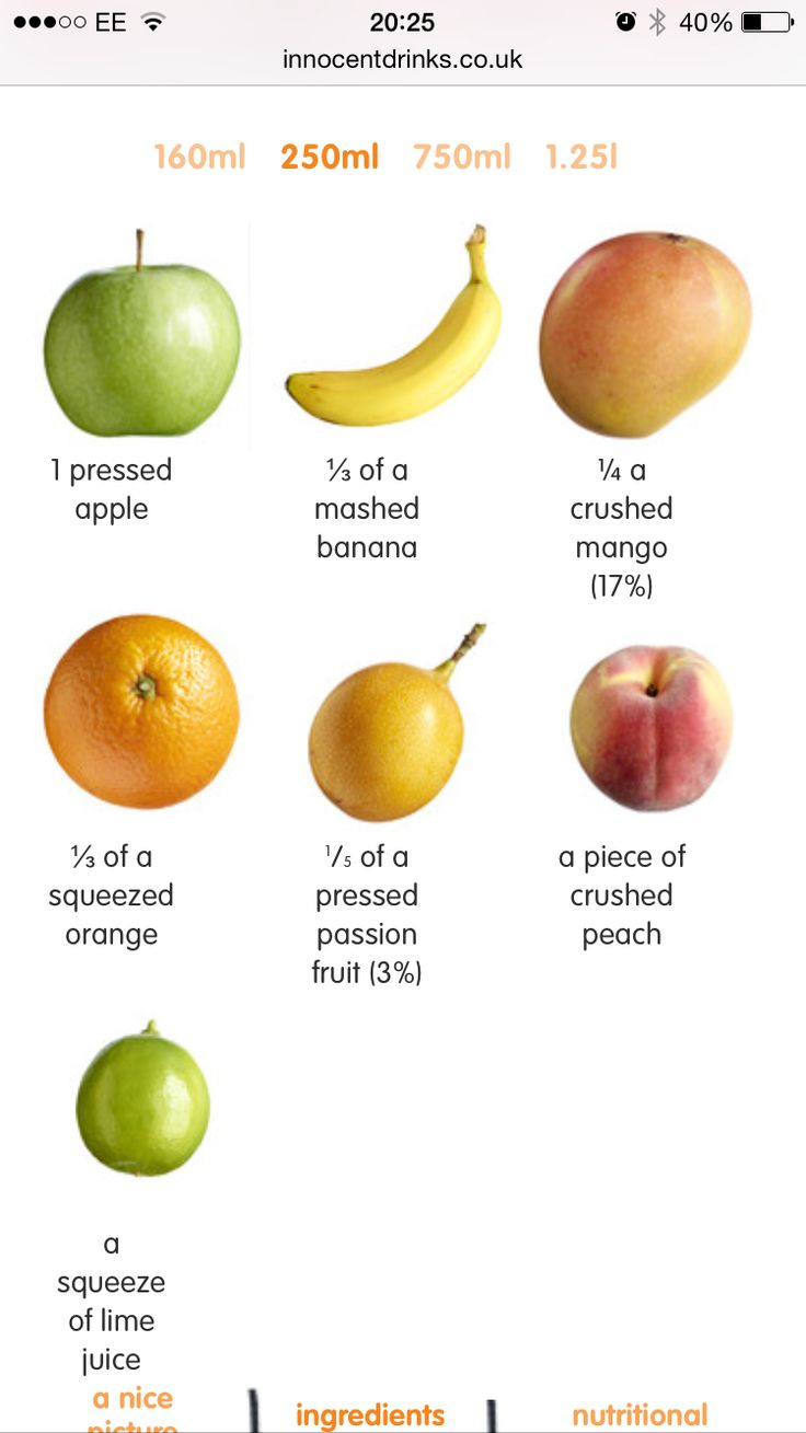 Mango And Passion Fruit Innocent Smoothie Ingredients