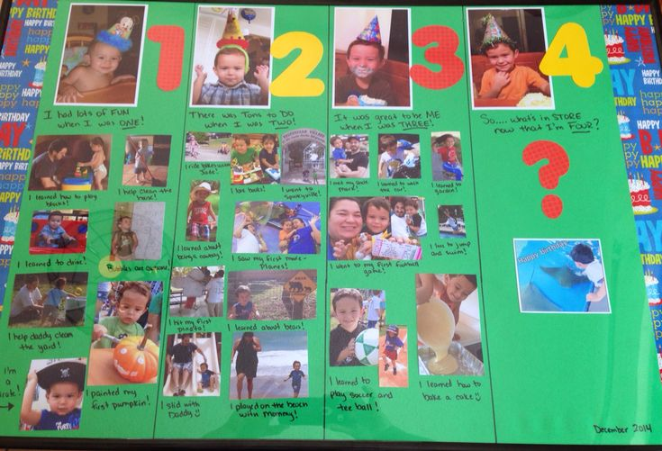Montessori Birthday Celebration Poster My Creations