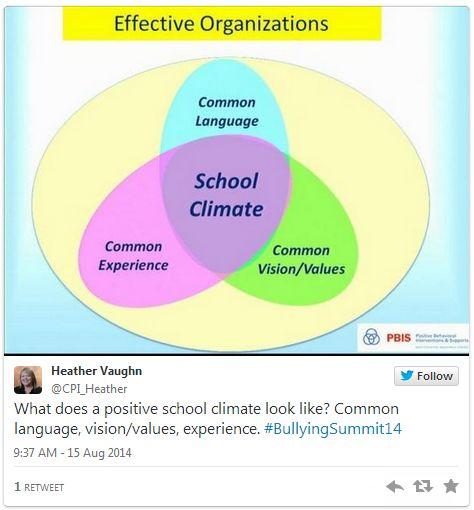 social climate, example_school