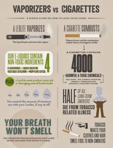 Image Result For What Electronic Cigarettes Are The Besta