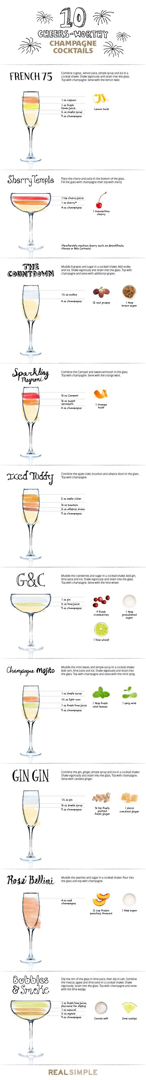 Need last-minute cocktail ideas for you New Year's party tonight? These champagne drinks will have everyone cheering!