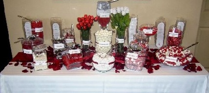 candy tables at wedding receptions