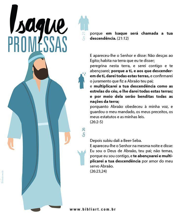 Estudos bíblicos através de gráficos, imagens, ilustrações.