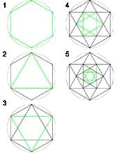 Maths and Islamic Art and Design: Drawing stars within a hexagon