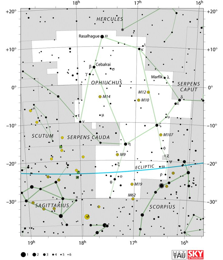 """Ophiuchus constellation lies in the northern sky, near the celestial equator. Its name means """"the serpent bearer"""" in Greek. It is pronounced /ˌɒfiːˈjuːkəs/ (off-ee-YOO-cuss)."""
