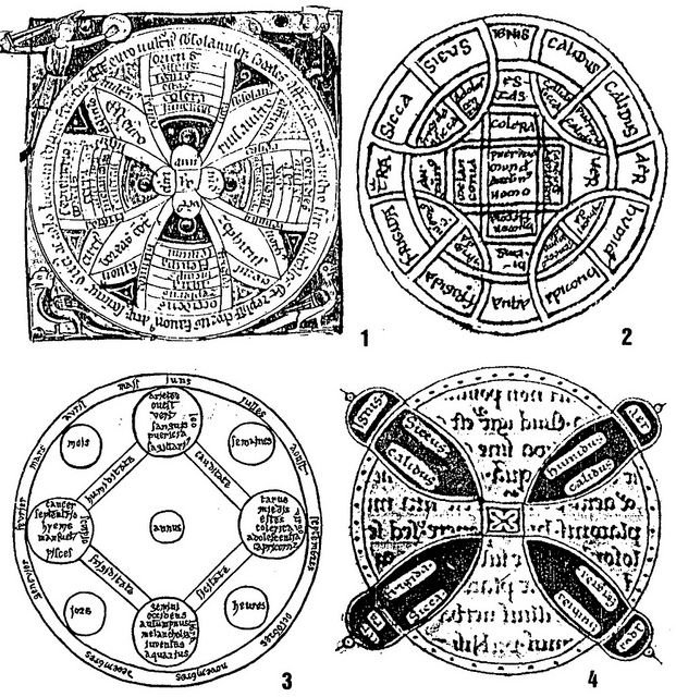 holy science diagrams 17 best images about symbols on pinterest | snakes, double ...