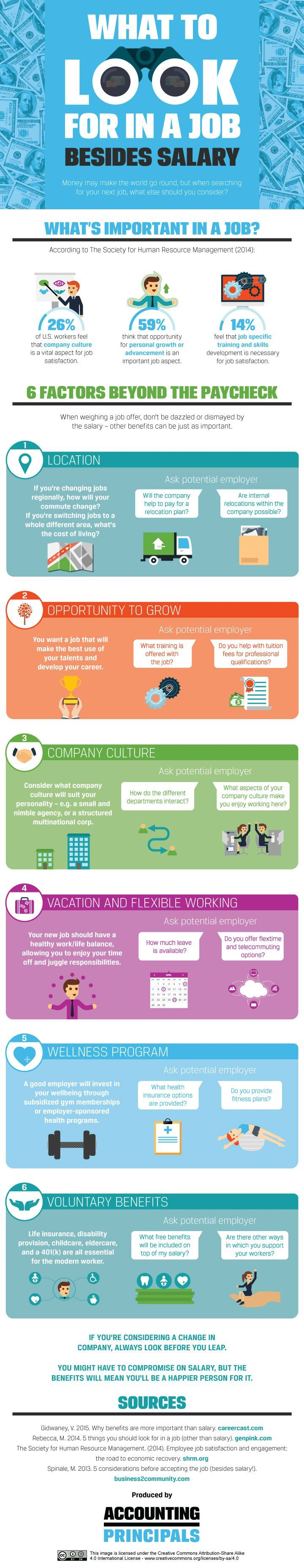 What to Look for in a Job Beyond the Salary #infographic ~ Visualistan