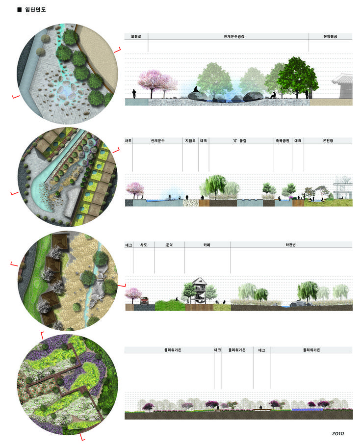 Best 25 landscape architecture section ideas on pinterest for Landscape architect drawing