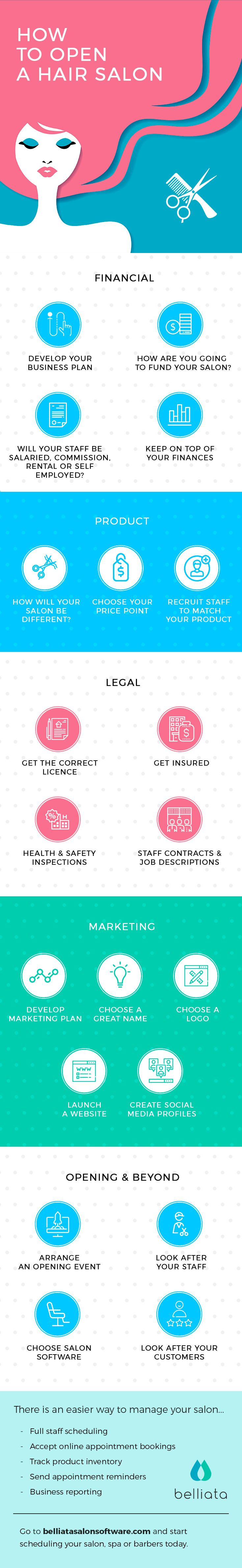 Looking for how to open a salon? @getbelliata have put together this infographic to help you create and inspire you to get started on your exciting journey.
