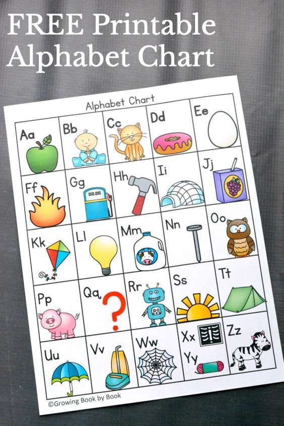The Ultimate Pinterest Party, Week 133 Grab this FREE printable alphabet chart and learn 6 ways to use it! via @growingbbb