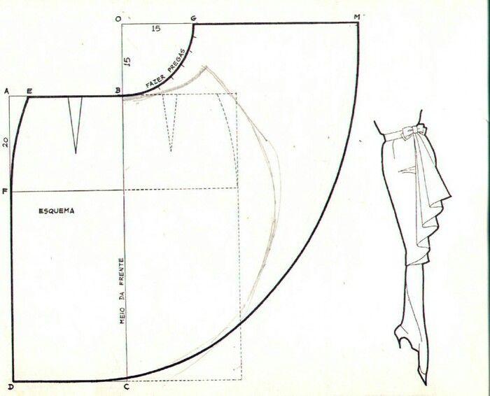 ruffle wrap skirt Je třeba vyzkoušet, ale s prodlouženou délko by to mohlo mít zajímavý efekt.