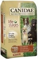 Canidae dog food | Canidae cat food, toys, treats and other supplies