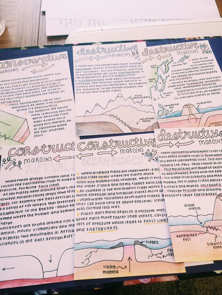 studysthetics:  8/sept - the rest of my plate boundary cards. This year I've decided I'm going to work especially hard at geography and try to keep ahead.