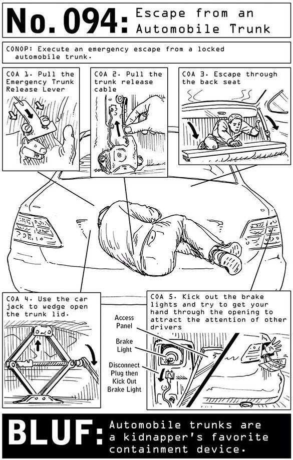 Comment sortir d'un coffre de voiture ?