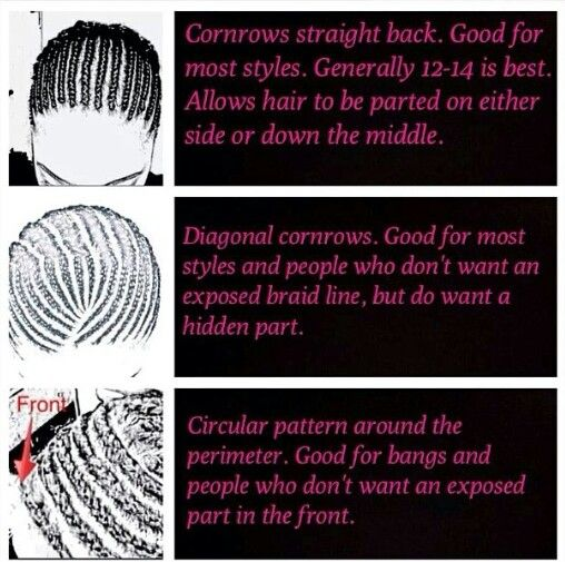 Basic Crochet Braid Patterns. 90% of my styles are created with 12-14 cornrows going straight back. Basic patterns are the most conducive to scalp accessibility, versatility with styling, edge retention and braid removal. Basically, you keep your hair, lol! #crochetbraids #protectivestyles #hairextensions #crochetbraidsbytwana