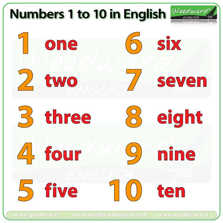Numbers 1 10 In English Numbers For Kids Numbers 1 10 English