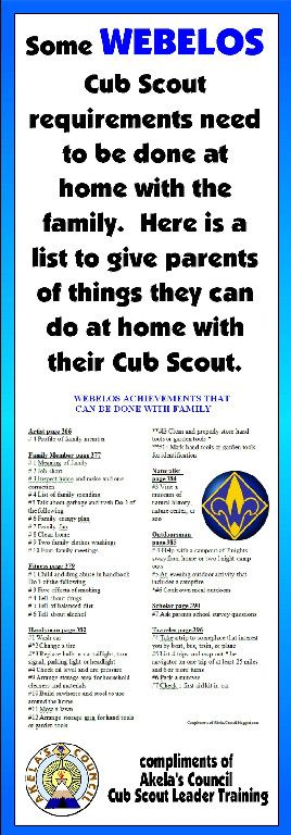 Here is a PRINTABLE & EDITABLE document you can give out to the families in your Den. This site has a lot of Blue & Gold Ideas, Tracking Sheets & lots of other great Cub Scout Ideas compliments of Akela's Council Cub Scout Leader Training. Utah National Parks Council has planned this exciting 4 1/2 day Cub Scout Leader Training like Woodbadge that covers Cub Scout Info, den doodles, yells, skits, Outdoor Webelos Experience & much more. Wood Badge for Cub Scouters! AkelasCouncil.com