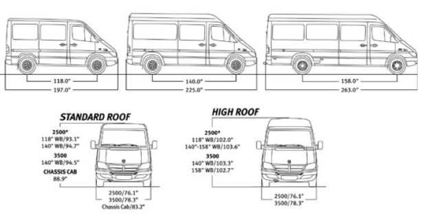 Image Result For Mercedes Sprinter Van Dimensions Mercedes