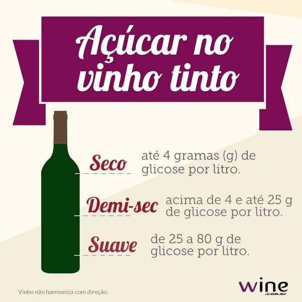 Aprenda a diferenciar os tipos de vinho tinto. #wine #vinho #vinhotinto …