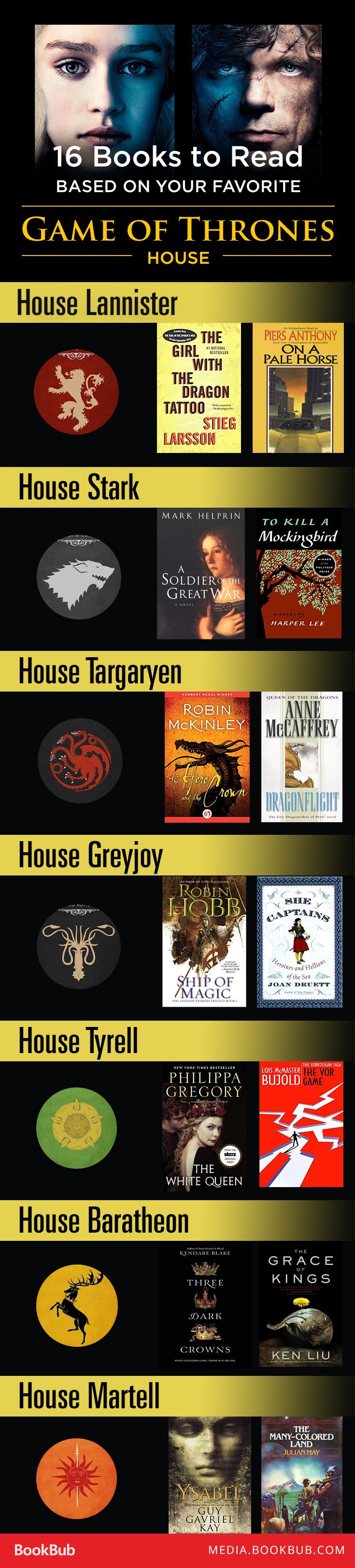16 books to read based on your favorite Game of Thrones house and characters. Are you a fan of House Lannister? Check out The Girl with the Dragon Tattoo by Stieg Larsson.