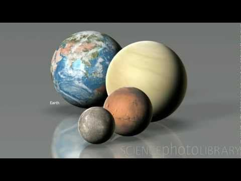 Planets, Sun and star sizes compared - silent short animation 1:14, great for relative sizes