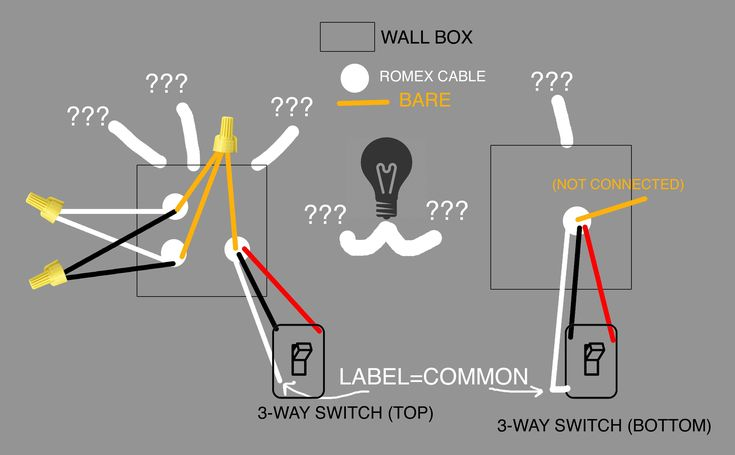 Wiring Diagram 3 Way Switch New Can Anyone Explain This