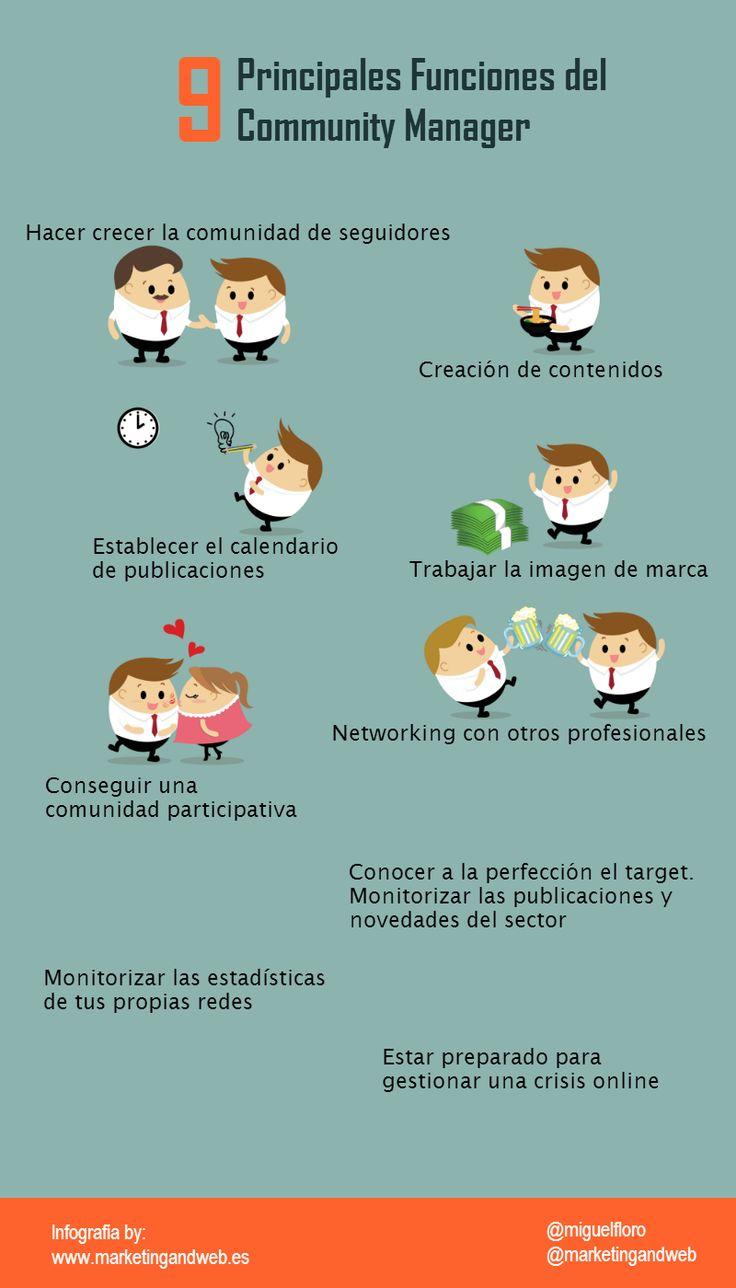 9 principales funciones del community manager  #communitymanager #socialmedia #redessociales #SM #CM