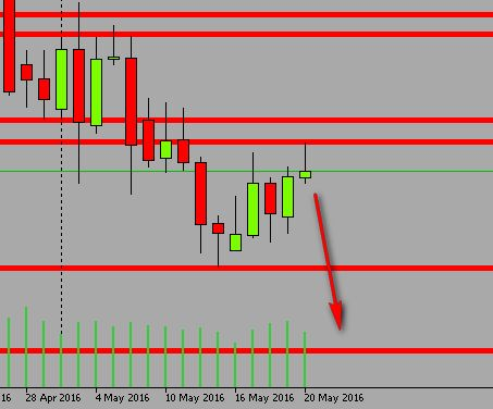 Forex countries cant get