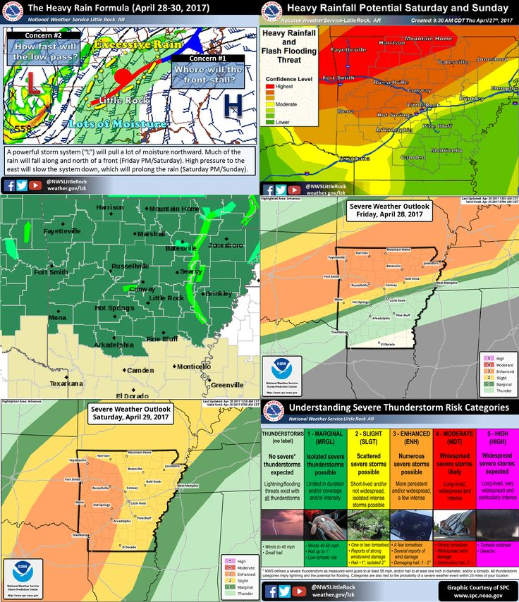 ...says A Flash Flood Watch is in Effect for much of Northern and Central Arkansas Tonight though Sunday Night...Otherwise..For LR & Central Arkansas Today Thru Sunday: Cloudy With Periods Scattered To Numerous Showers & T'Storms. Some Severe At Times With Large Hail, Damaging Wind, Isolated Tornadoes & Locally Heavy Rain Which Could Produce Flash & River Flooding. Hi 79 & Lo 70. Hi Sat 83 & Lo 65. Hi Sun 72 & Lo 48. Monday Thru Tuesday: Sunny Days & A Clear Night. Hi Mon 71 & Lo 51. Hi Tue…