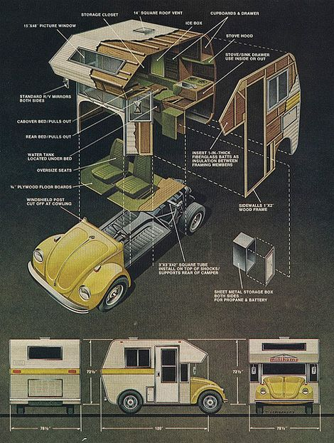 The VW Minihome, other than the retro 70's interior decorating, this would be cool.  Well OK, I might have to wait til the 8 kids leave the house but other than that.