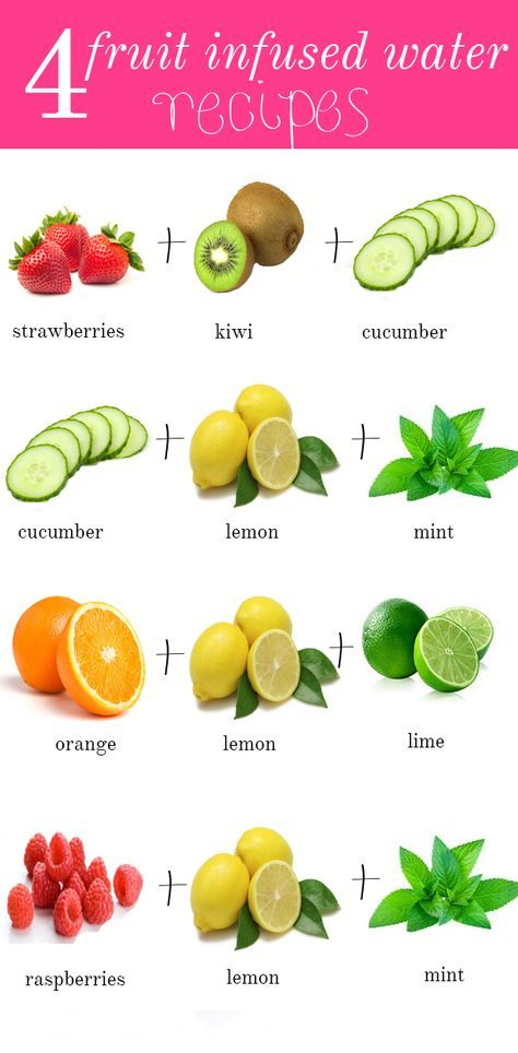 4 Infused Water – Recipe by photo, FREE Heart Wall Check!