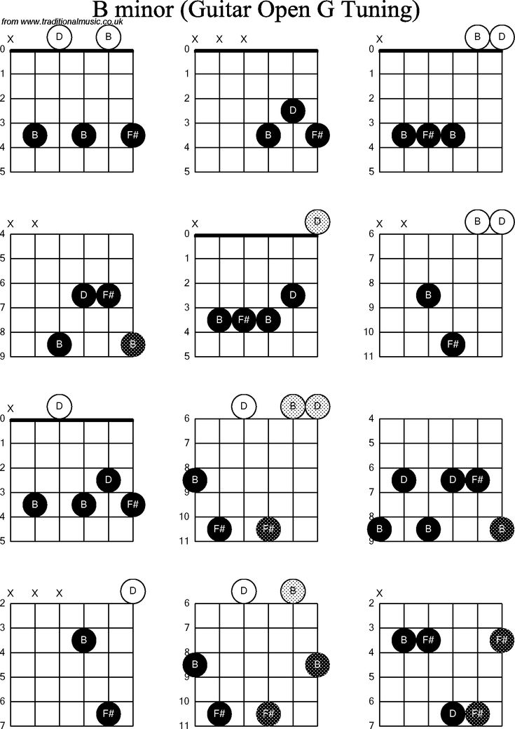 g over b minor chord - Google Search | Music=Life ...