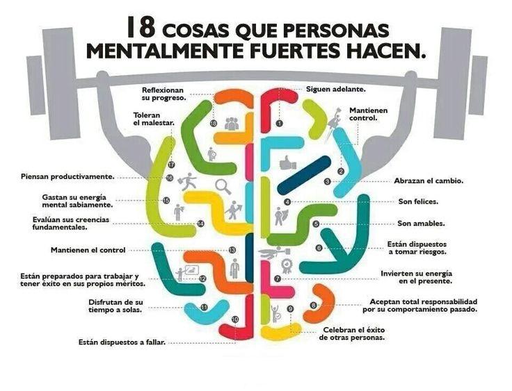 18 cosas que personas mentalmente fuertes hacen https://t.co/QYHa9ltJY6 #Liderazgo #motivación