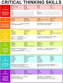 question game critical thinking Pinterest