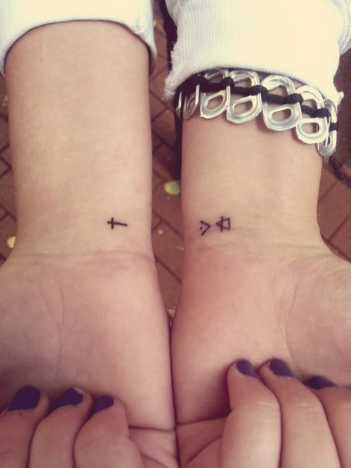 Small Cross Tattoo on Wrist for Girls