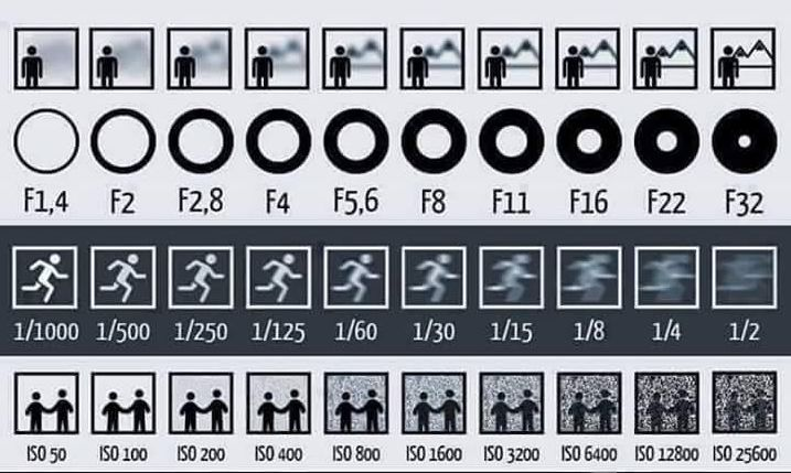 20 Easy Photography Tricks That Will Make You a Picture Taking Master