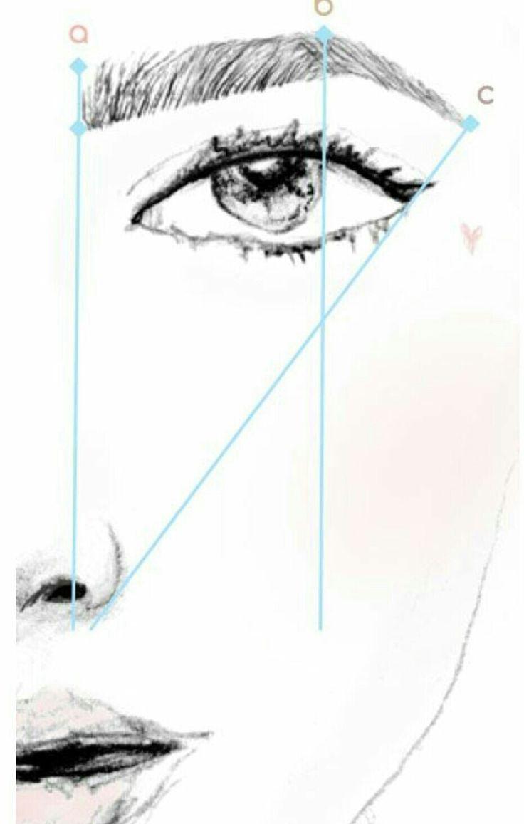 Karakalem Kaş Çizimi Kademe Kademe – Çok İyi Abi