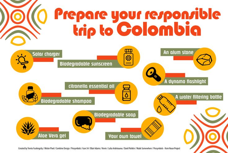 A responsible trip should not be improvised. To #travel in a responsible way, our role as a responsible traveler is to protect the environment, to save natural resources, to minimize contamination and respect the local cultures and traditions.   #sustainabletourist