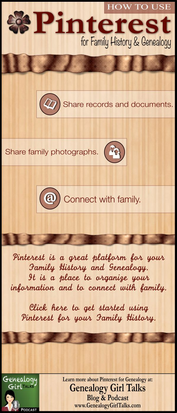 How to use Pinterest for your Family History and Genealogy by Genealogy Girl Talks.