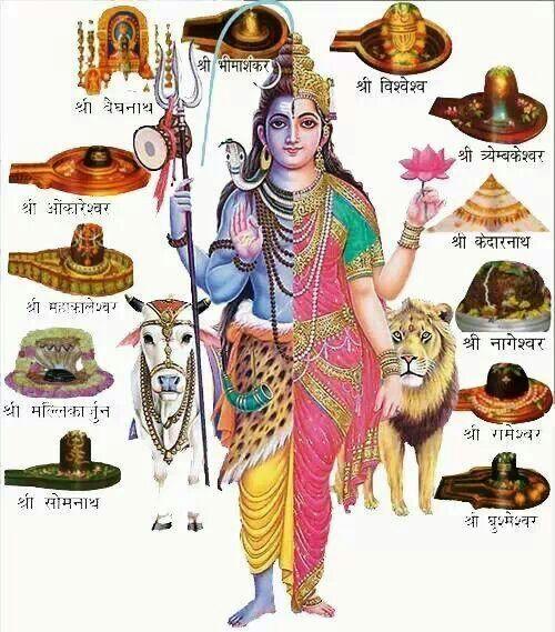 .Shiva.