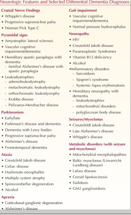 dementia differential diagnosis with neurologic findings