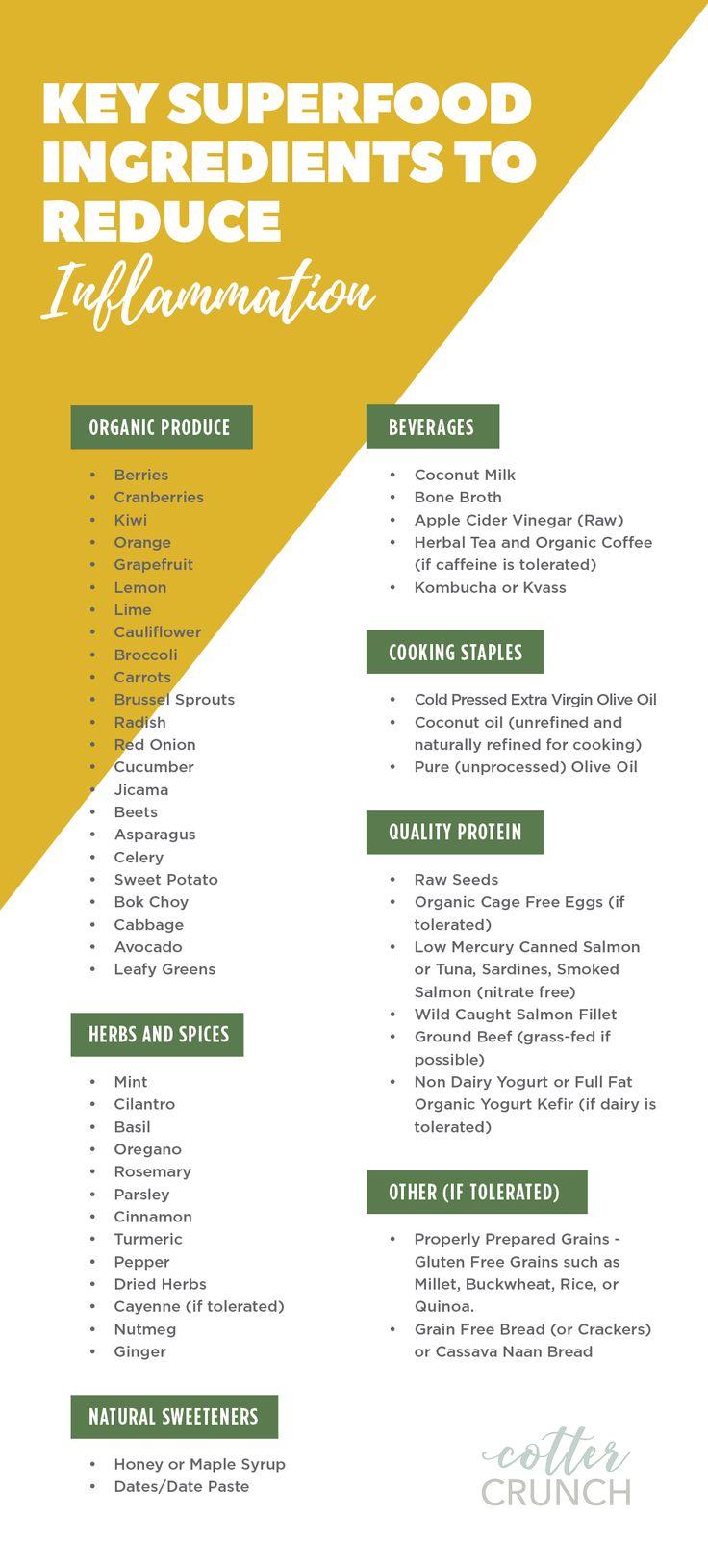 7 Day Anti-Inflammatory Diet Kick Start Or Reset Guide