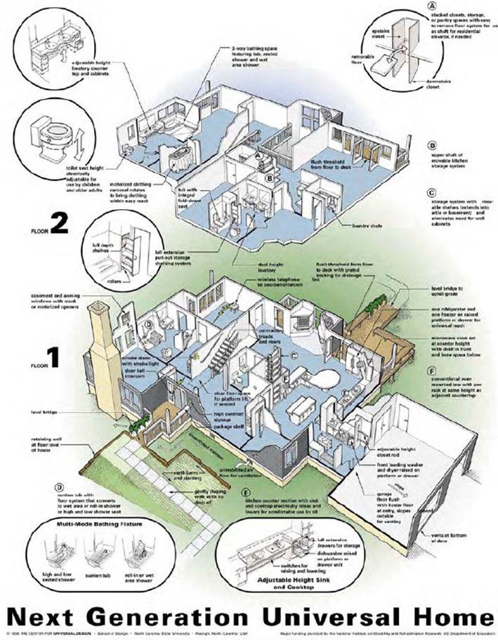 28 best Universal Design Dream Home images on Pinterest | Entrance ...