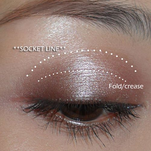 how to carry open eyeshadow