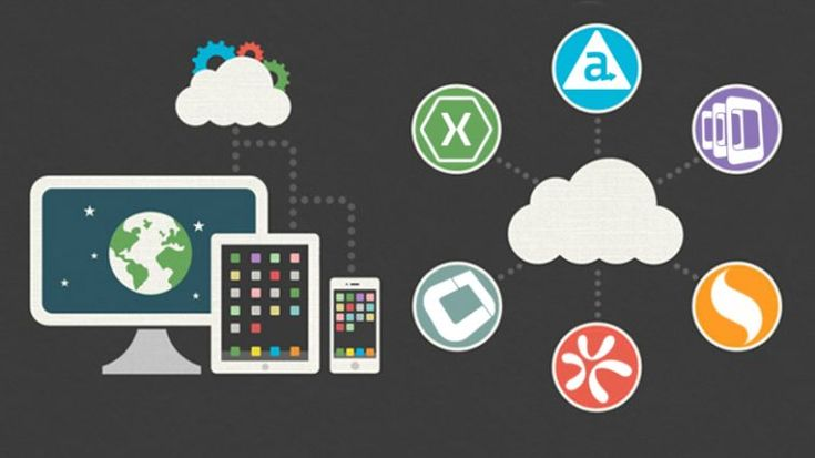 What Are The Top Cross Platform Mobile App Development Tools?