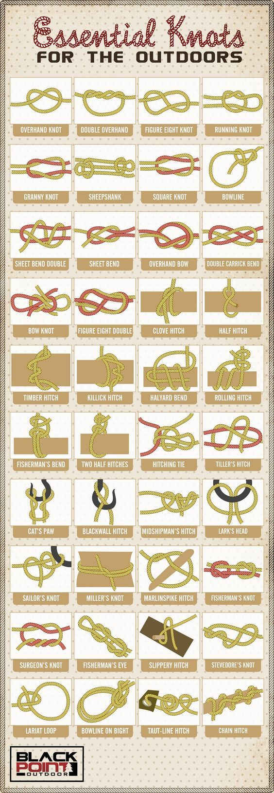 Essential Knots, Knot Tying, Knots of the outdoors: