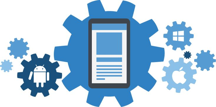Mobile Application Development Services | SCAND