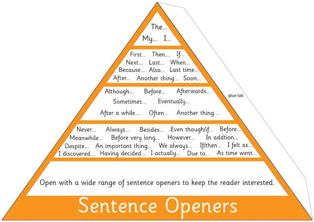 Teacher's Pet - VCOP display pyramid - FREE Classroom Display Resource - EYFS, KS1, KS2, vcop, vocabulary, openers, starters, connectives, p...